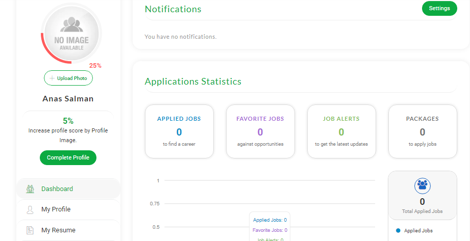 Dashboard - For Chemical Engineering Jobs.png